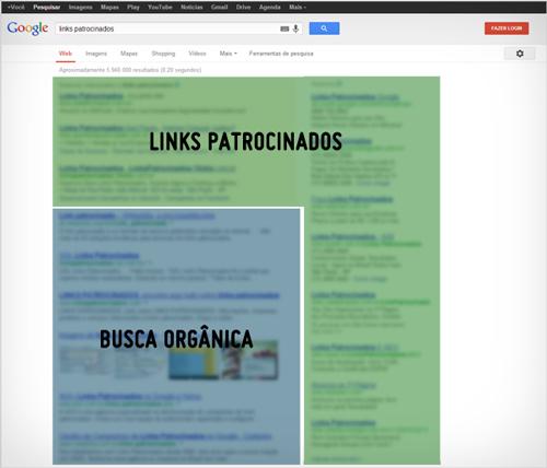 Resultado Busca Orgânica e Links Patrocinados